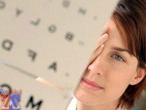 Ярославль клиника по коррекции зрения в