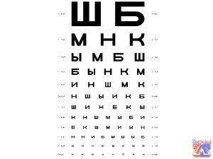 Проверочная таблица по Сивцеву