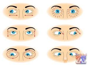Зарядка для глазных мышц