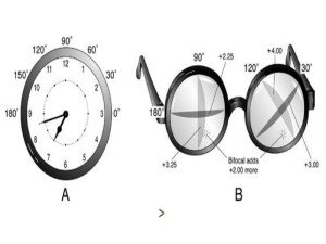 Устройство бифокальных астигматических очков