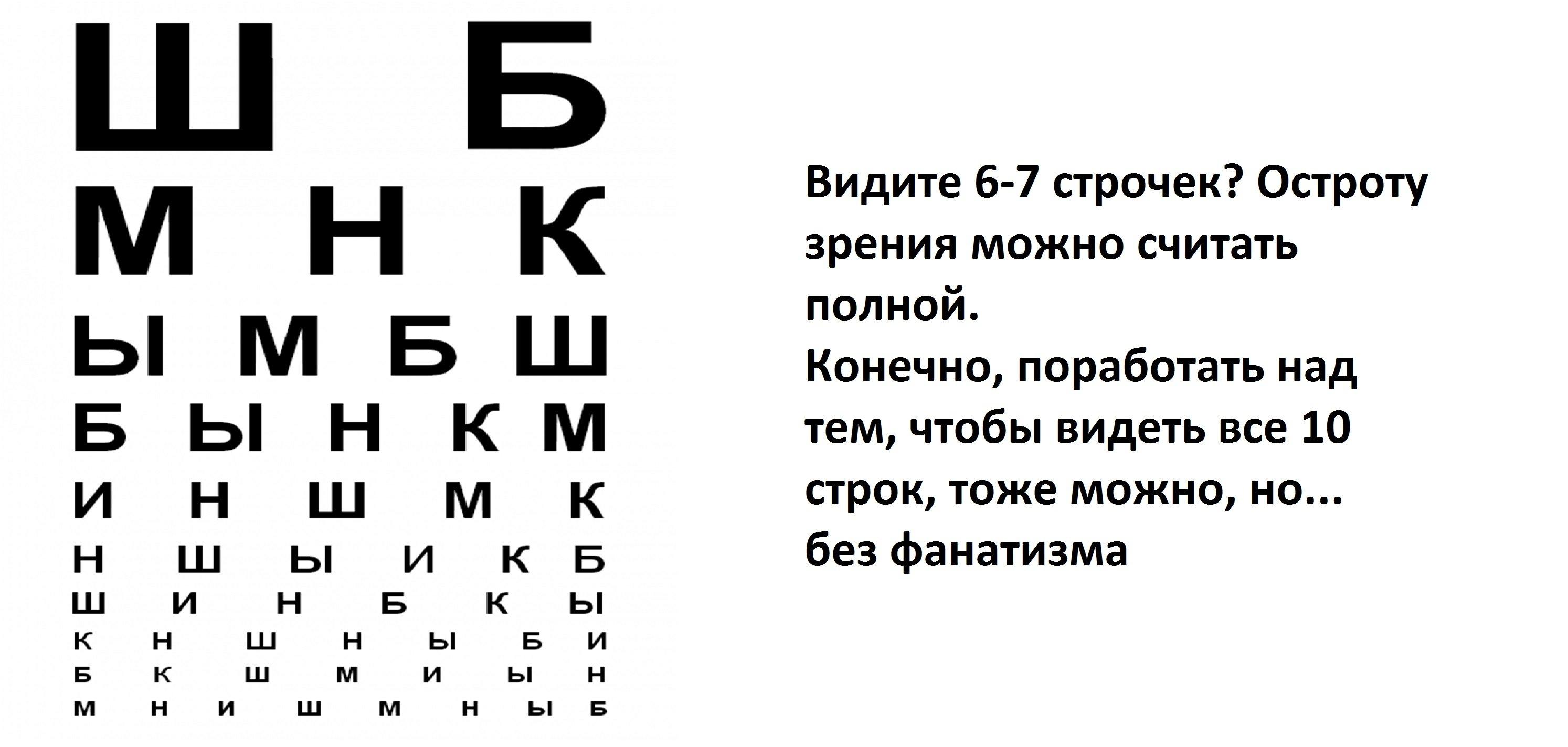 Как восстановить зрение упражнение снайпера